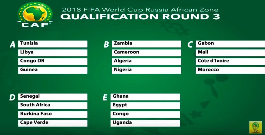 Qualification coupe du monde 2018 le burkina avec l afrique du sud le cap vert et le s n gal - Qualification coupe du monde 2015 ...